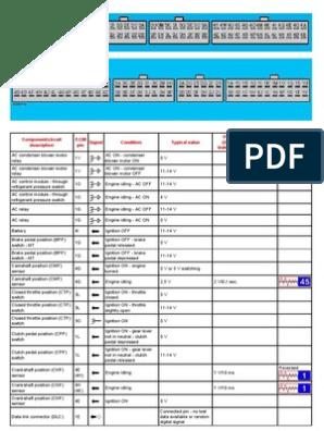 Mazda 323 Wiring Diagram Pdf - Wiring Diagram Schemas