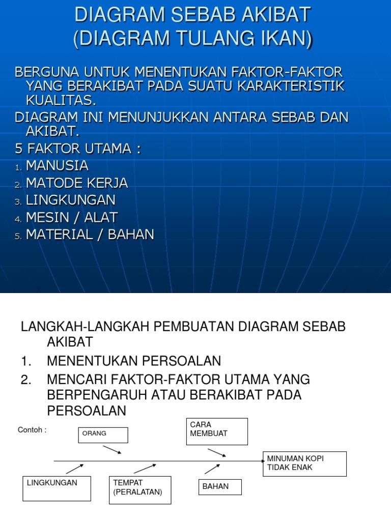 Diagram tulang ikan ccuart Choice Image