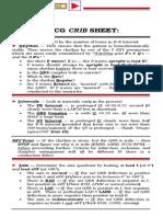 ECG Crib Sheet