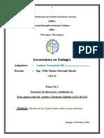 Marlene Suárez Actividad Grupal