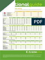 130128 ExtremePita NutritionPosterCAN HR