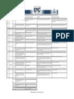 Classificação Das Ervas (1)
