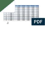 Datos Lab e439 o Algo Asi Orificio