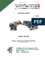 MS5950+V8+Vehicle+List