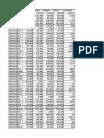 Datos.historicos.zurich.2001