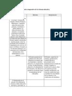 Articulo 3° reformado  Prof. Fernando Carbajal Reyes