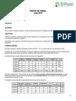 Informe INM Junio 2014