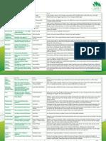 Useful Booklist self help book