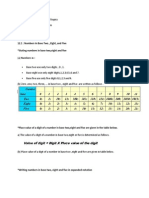 MATHEMATIC Notes Form 5 All Topics