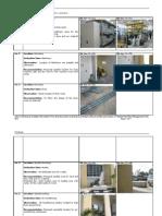 Findings - UiTM Shah Alam ( COSMIC )