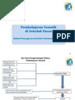 Metode Pembelajaran Tematik di SD