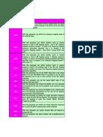 185037752 BSC BTS Parameters
