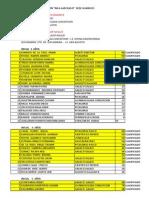 Resultados Huanuco 5 Julio