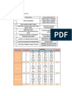 DATA PENGAMATAN Farkol Antiinflamasi (1)