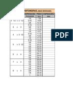 Tabela de Pesos