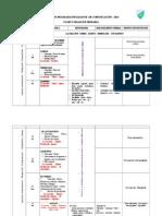 Cartel de Programa Inteligente de Comunicación 28 de Enero