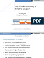 PRINCE2 Product Map Timeline Diagram (v1.5)