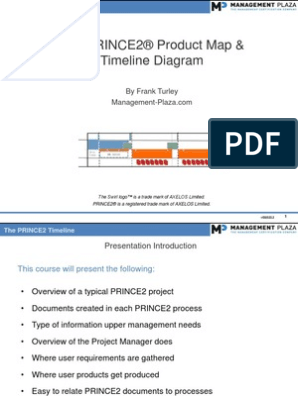 PRINCE2 Product Map Timeline Diagram (v1 5)   Accountability