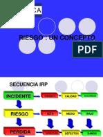 CURSO IPERC-ICCA