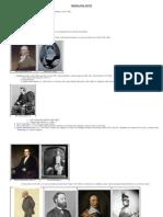 Genealogía Astor
