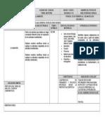 Planeacion Semanal Biologia Del 25 Al 01 Marzo 2013