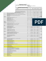 Analitico Comparativo Materiales Para Liquidacion