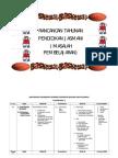 Rancangan Tahunan Pjk p3