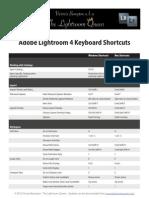 Lightroom Shortcuts 40