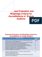 Evaluation Weightage Criteria Accreditation