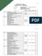 Teaching Plan - OOP SYIF (2008-2009)