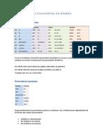 Los Pronombres en Alemán v2