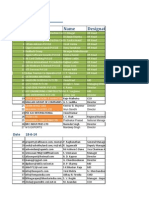 HR Database Consolidated