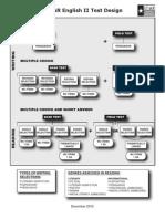english ii test schematic