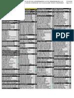 All Digital Hub Pricelist