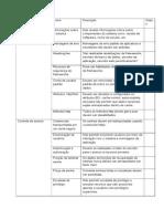 Checklist Auditoria - Novo