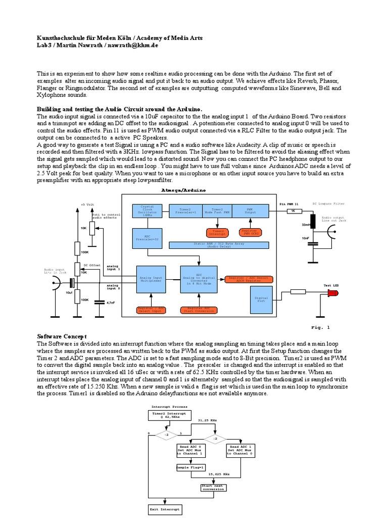 Arduino Realtime Audio Eng | Analog To Digital Converter | Sampling