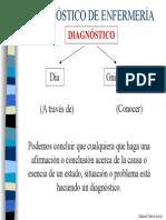 Diagnostico de Enfermeria_transparencias