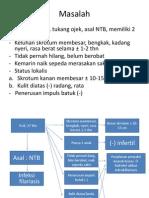Masalah Dan Patofisiologi