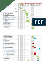 globalprojectplan