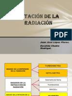 Rotacion de La Radiacion