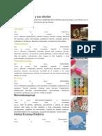 Tipos de drogas y sus efectos.docx