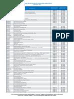 Publicacio Deadlines