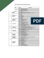 1. Lista de Verificacion Factores de Riesgo