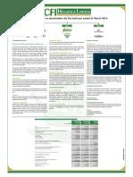 CFI Holdings H1 2014