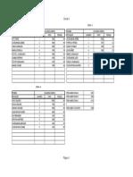 Clasificaciones 2014 SOCIAL 4