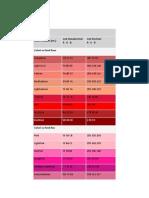 coduri culori html