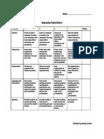 biography project rubric - google docs