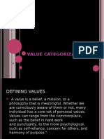 Values categorisation ppt