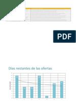 MII-U1- Actividad 1. Usos de Microsoft Excel-subb