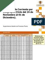 Eficiencia Corriente Ciclo 24 Noviembre Al 01 Diciembre